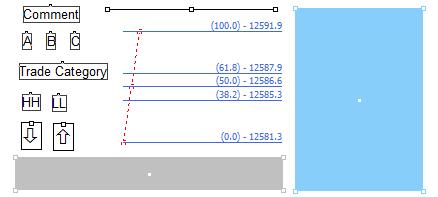 FIBCON Chart Objects
