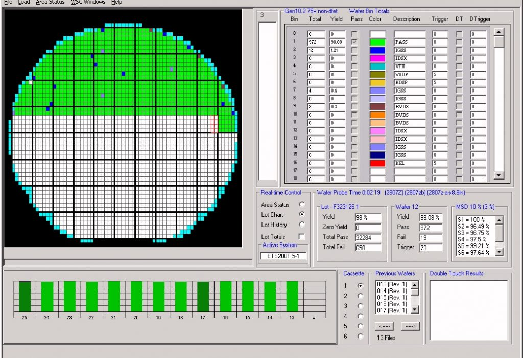 WSC Real-Time Wafer Map 1