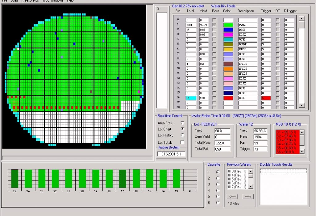 WSC Real-Time Wafer Map 2