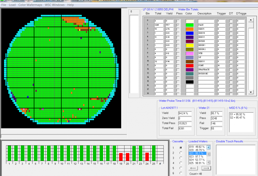 WSC Wafer Map Viewing Tool